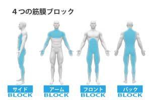 筋膜リリース4つのブロック