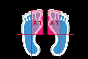 4スタンス-A1