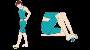 足底腱膜炎の筋膜リリース